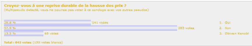 http://carcreff.free.fr/images/immo_sondage_croyance_hausse.jpg