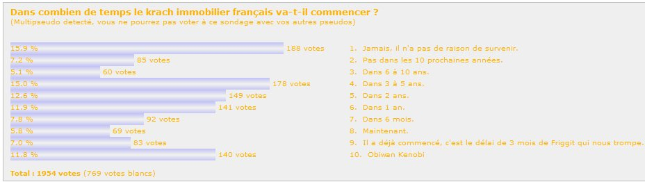http://carcreff.free.fr/images/immo_sondage_krach_dans_combien_temps_2010.jpg