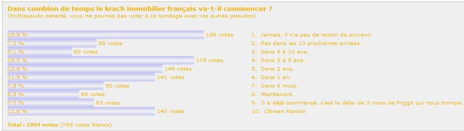 http://carcreff.free.fr/images/immo_sondage_krach_dans_combien_temps_2010.jpg