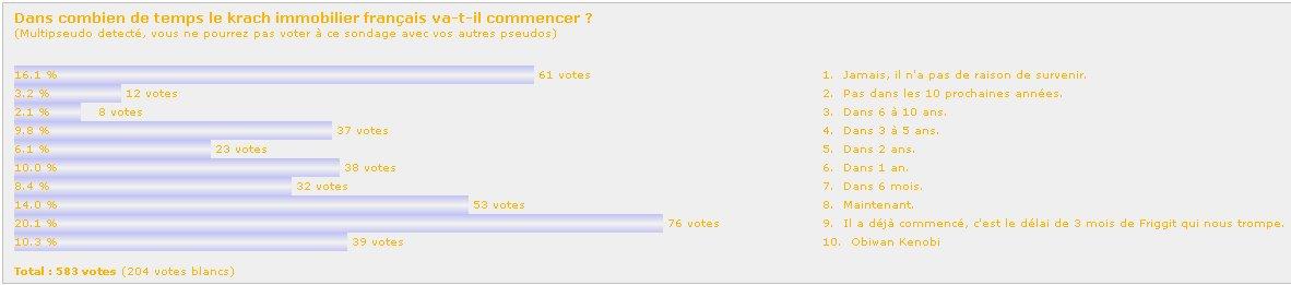 http://carcreff.free.fr/images/immo_sondage_krach_dans_combien_temps_2012.jpg