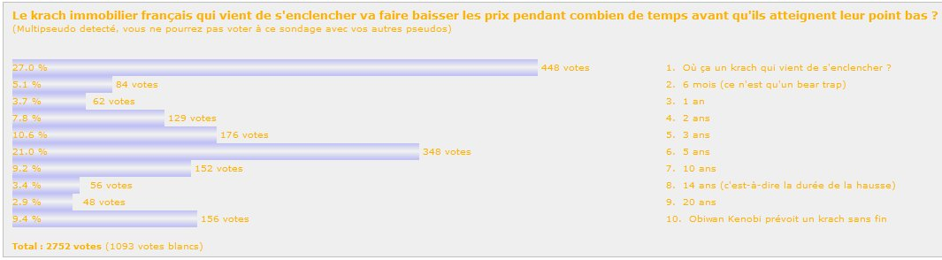 http://carcreff.free.fr/images/immo_sondage_quand_point_bas_2015.jpg
