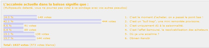 http://carcreff.free.fr/images/immo_sondage_raison_accalmie.jpg
