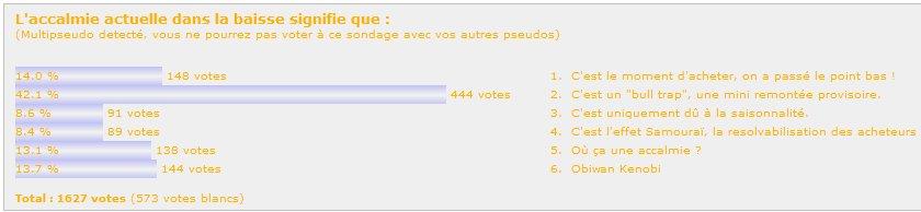 http://carcreff.free.fr/images/immo_sondage_raison_accalmie.jpg