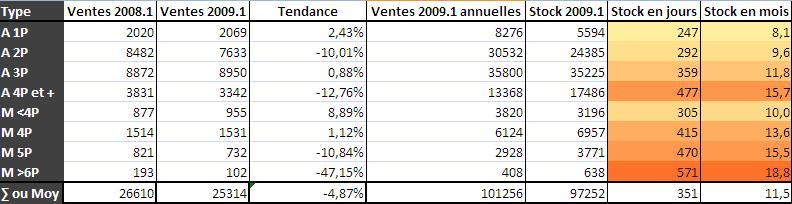 http://carcreff.free.fr/images/stocks2009t1.jpg